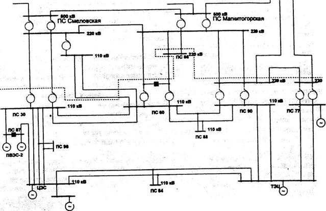 Схема замкнутых сетей высокого