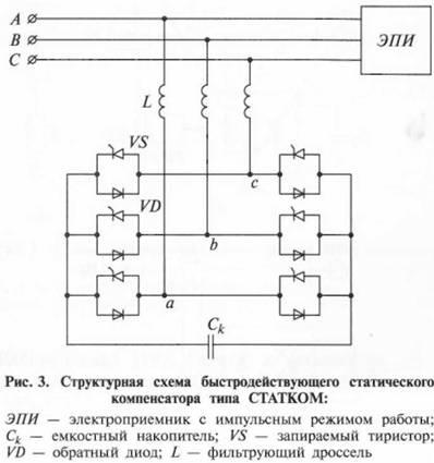проблемы электромагнитной